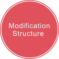 Modification of the structure of active ingredients in plants